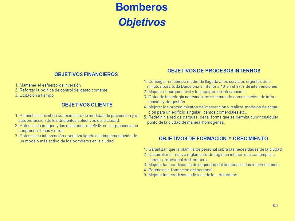 Bomberos Objetivos OBJETIVOS DE PROCESOS INTERNOS