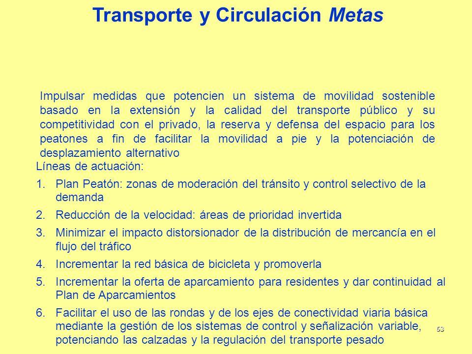 Transporte y Circulación Metas
