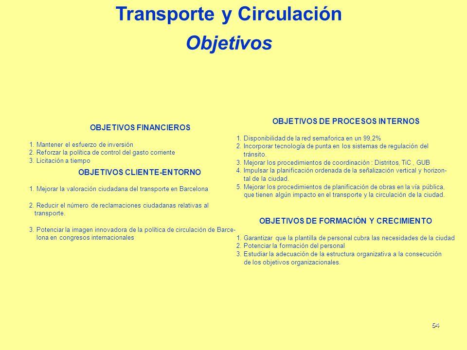 Transporte y Circulación