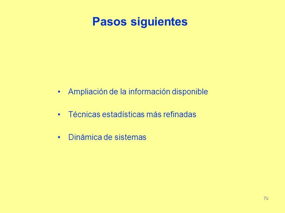 Pasos siguientes Ampliación de la información disponible
