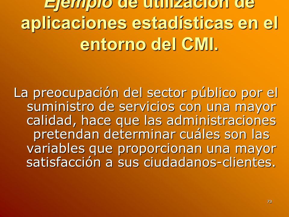 Ejemplo de utilización de aplicaciones estadísticas en el entorno del CMI.