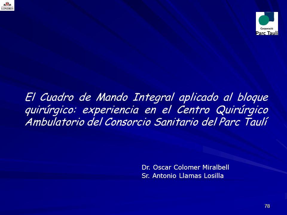 El Cuadro de Mando Integral aplicado al bloque quirúrgico: experiencia en el Centro Quirúrgico Ambulatorio del Consorcio Sanitario del Parc Taulí