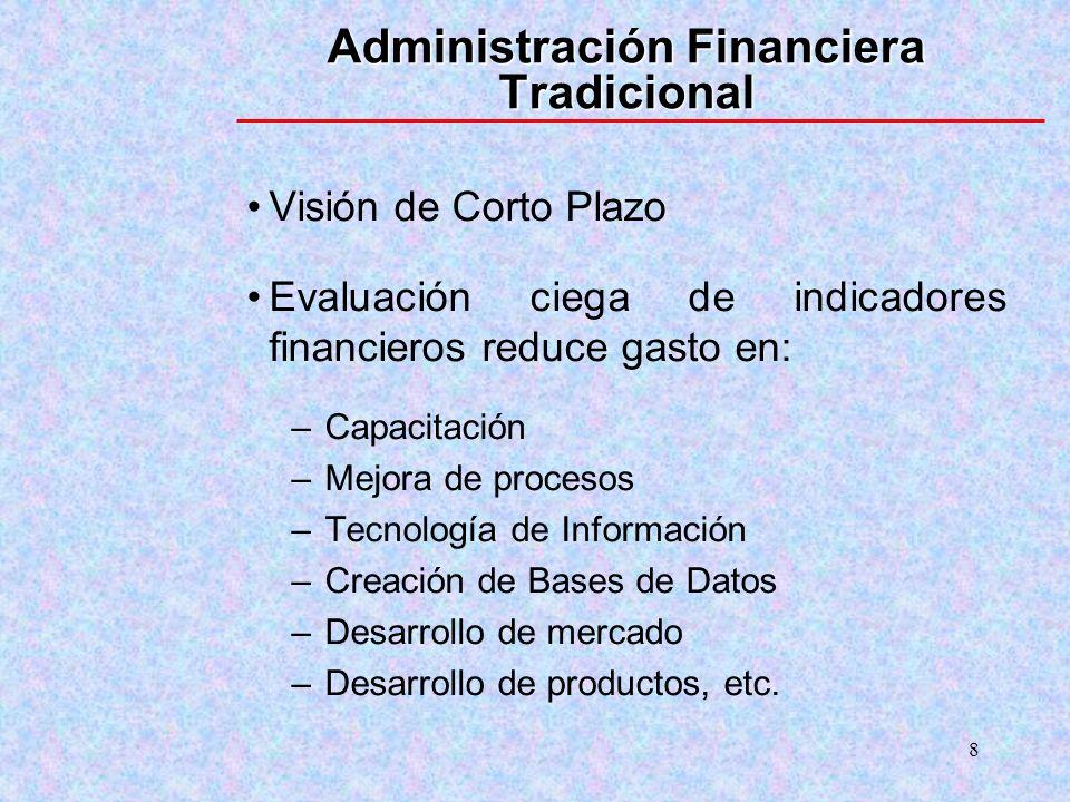 Administración Financiera Tradicional