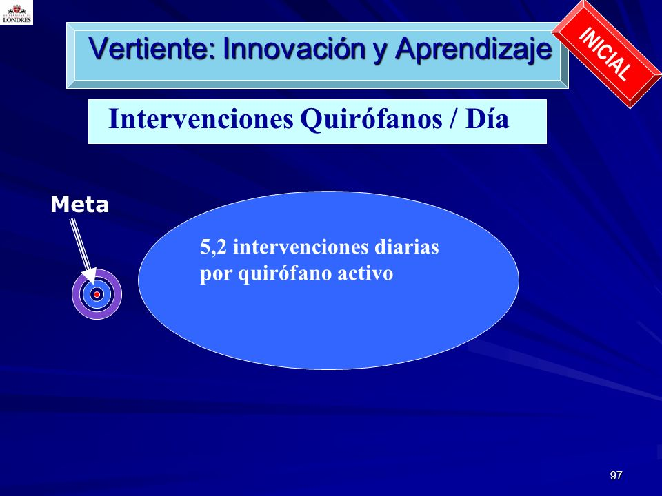 Vertiente: Innovación y Aprendizaje