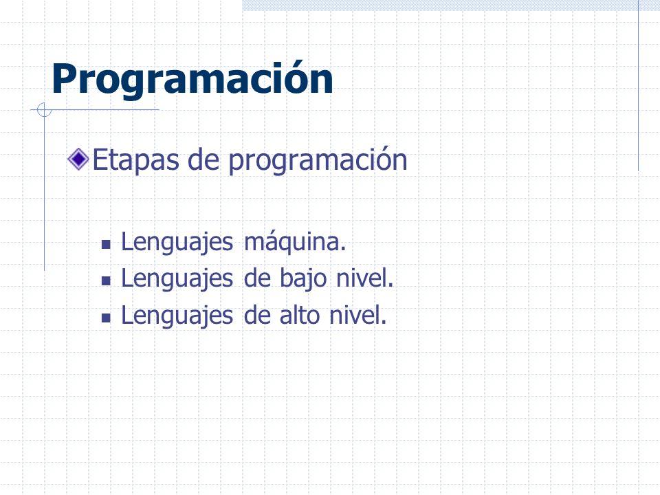 Programación Etapas de programación Lenguajes máquina.