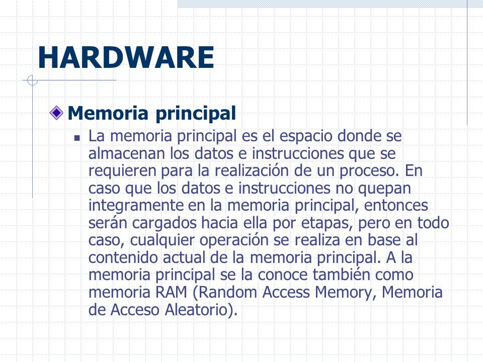 HARDWARE Memoria principal