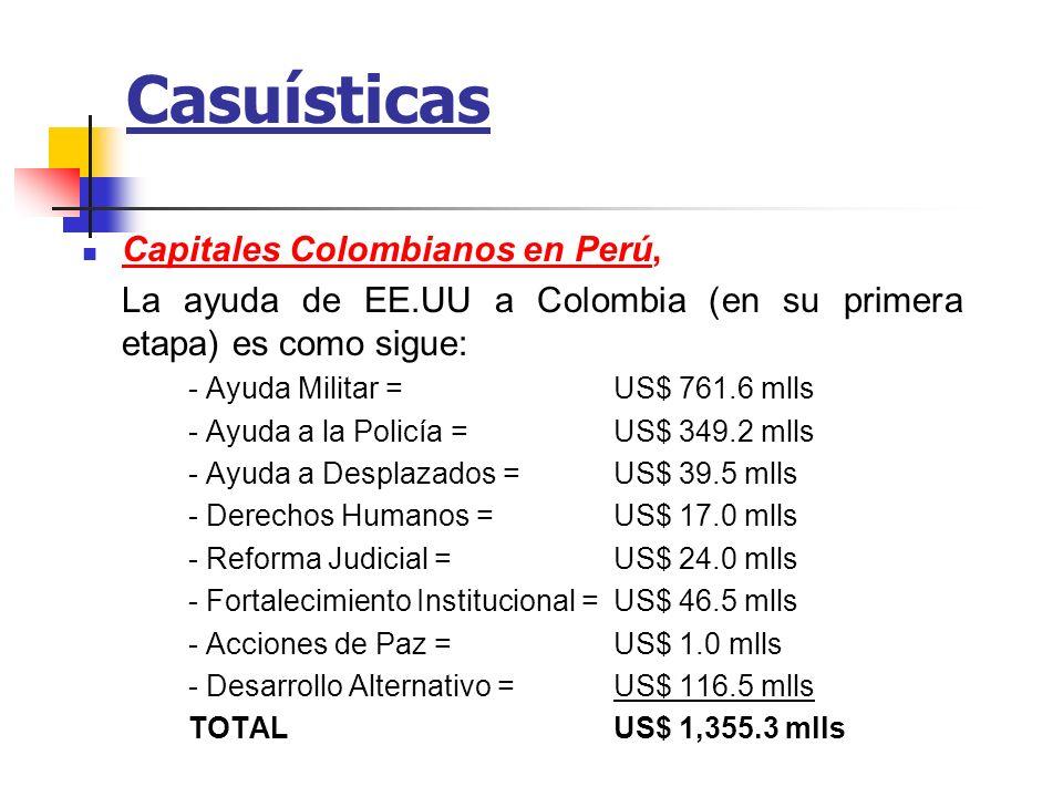 Casuísticas Capitales Colombianos en Perú,