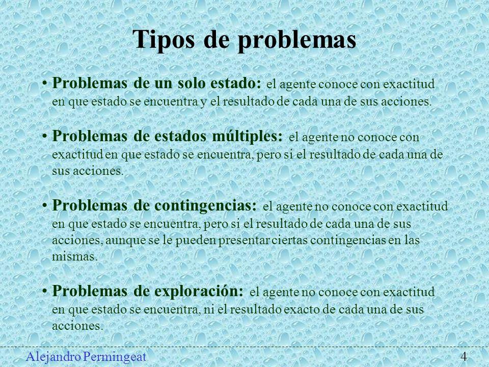 Tipos de problemas Problemas de un solo estado: el agente conoce con exactitud en que estado se encuentra y el resultado de cada una de sus acciones.