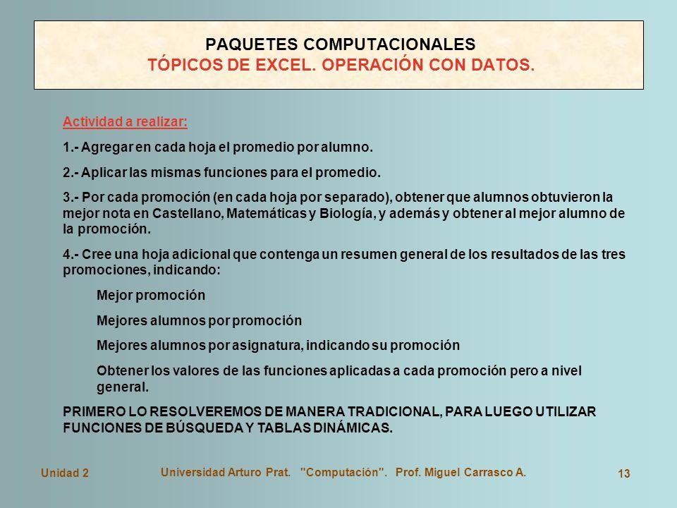 PAQUETES COMPUTACIONALES TÓPICOS DE EXCEL. OPERACIÓN CON DATOS.