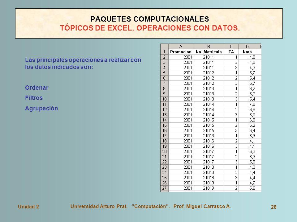 PAQUETES COMPUTACIONALES TÓPICOS DE EXCEL. OPERACIONES CON DATOS.