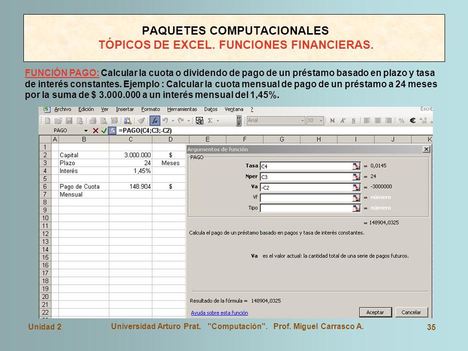 PAQUETES COMPUTACIONALES TÓPICOS DE EXCEL. FUNCIONES FINANCIERAS.