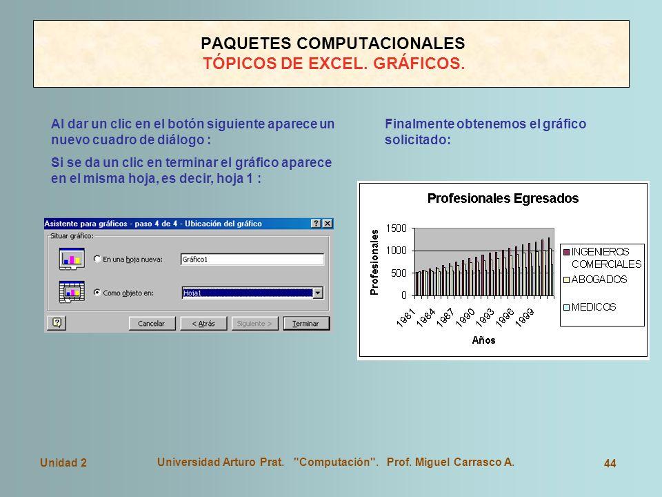 PAQUETES COMPUTACIONALES TÓPICOS DE EXCEL. GRÁFICOS.