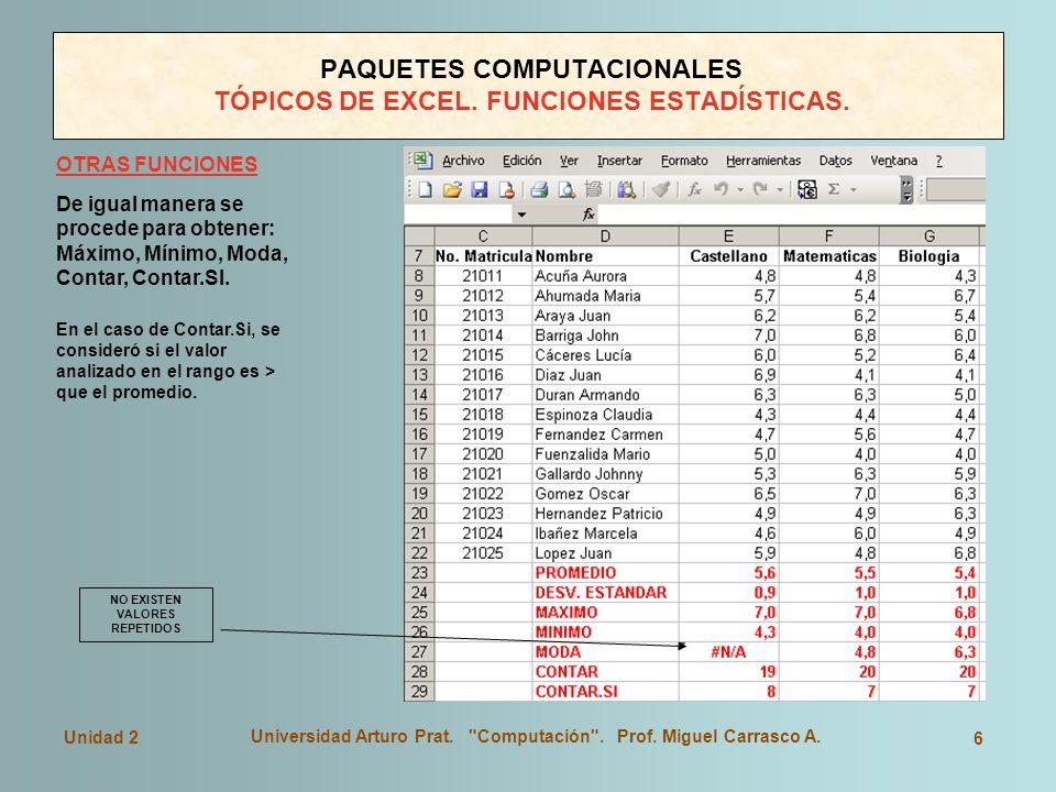 PAQUETES COMPUTACIONALES TÓPICOS DE EXCEL. FUNCIONES ESTADÍSTICAS.