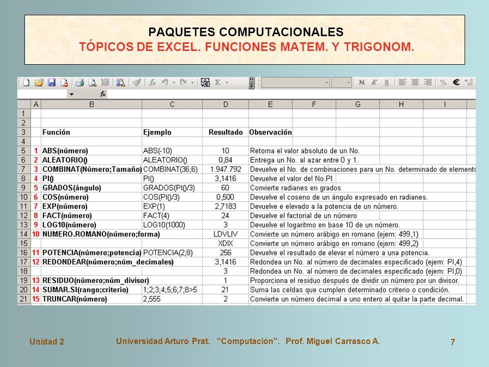 Universidad Arturo Prat. Computación . Prof. Miguel Carrasco A.
