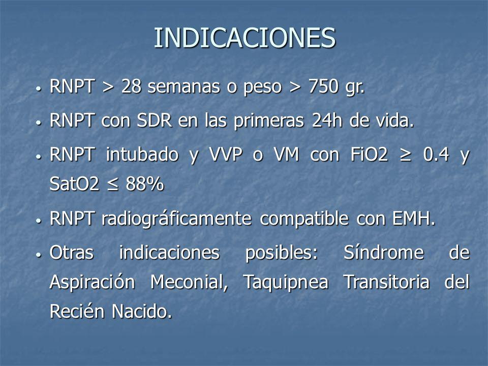 INDICACIONES RNPT > 28 semanas o peso > 750 gr.