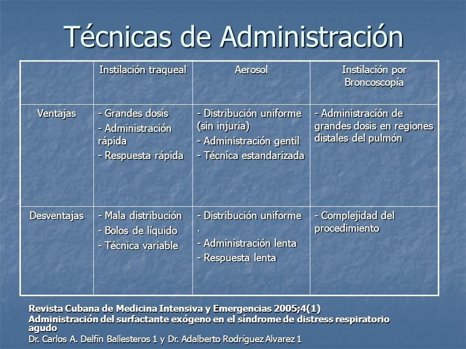 Técnicas de Administración