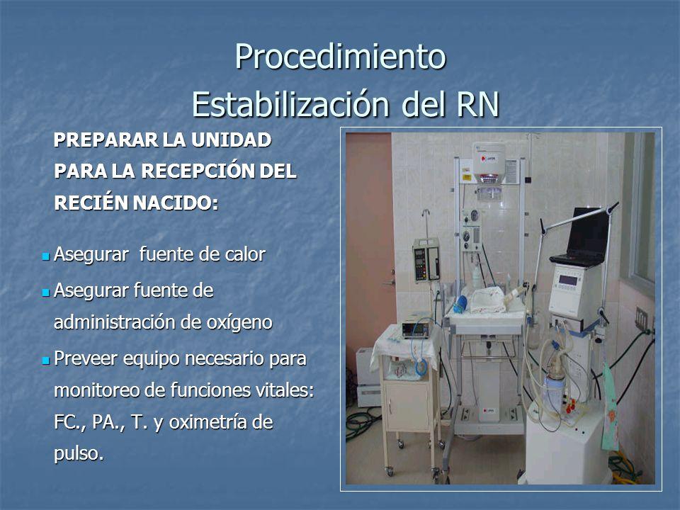 Procedimiento Estabilización del RN