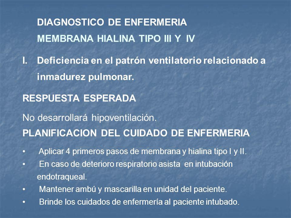DIAGNOSTICO DE ENFERMERIA MEMBRANA HIALINA TIPO III Y IV