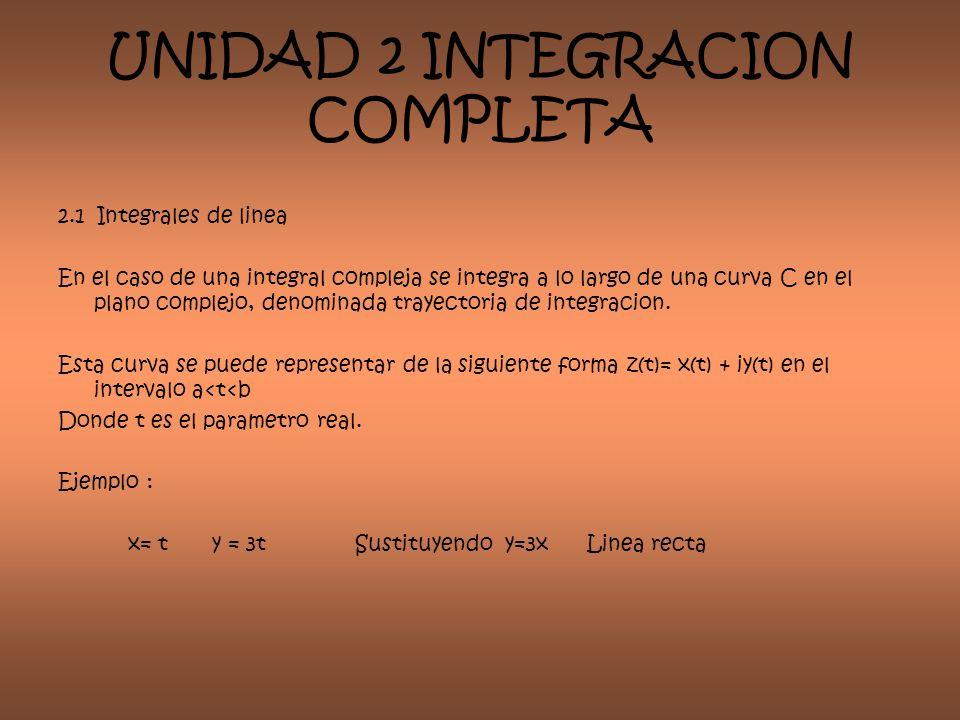 UNIDAD 2 INTEGRACION COMPLETA