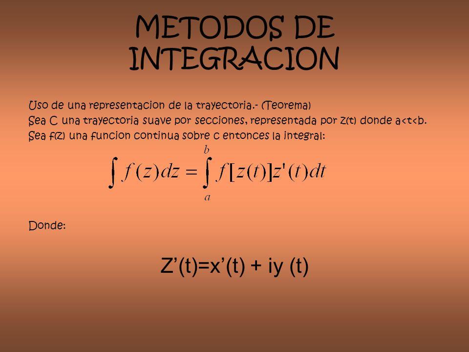 METODOS DE INTEGRACION