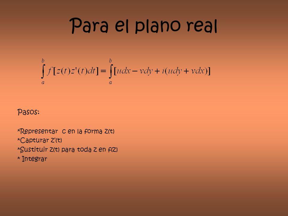 Para el plano real Pasos: *Representar c en la forma z(t)