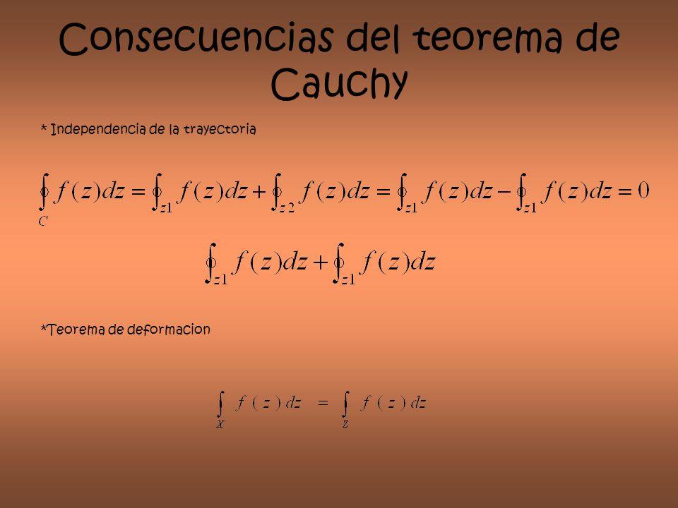 Consecuencias del teorema de Cauchy