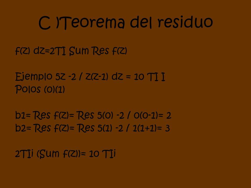 C )Teorema del residuo f(z) dz=2TI Sum Res f(z)