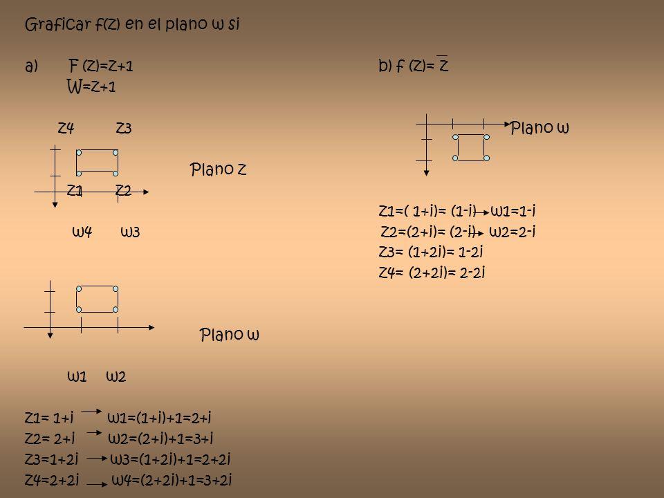 Graficar f(z) en el plano w si