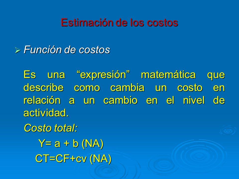 Estimación de los costos