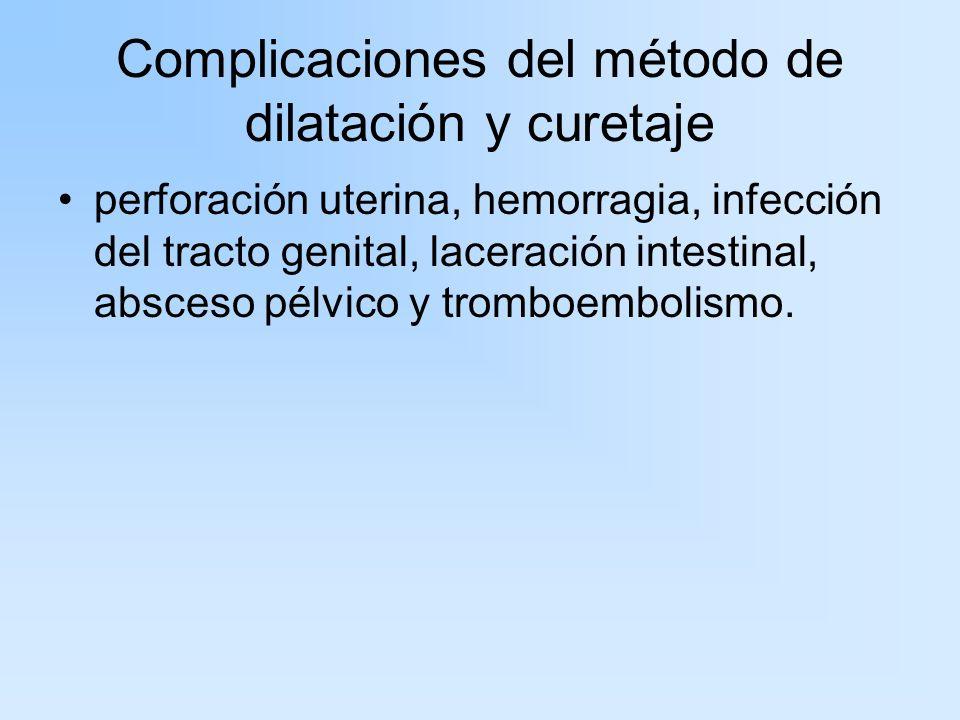 Complicaciones del método de dilatación y curetaje
