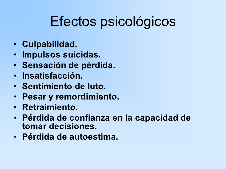 Efectos psicológicos Culpabilidad. Impulsos suicidas.