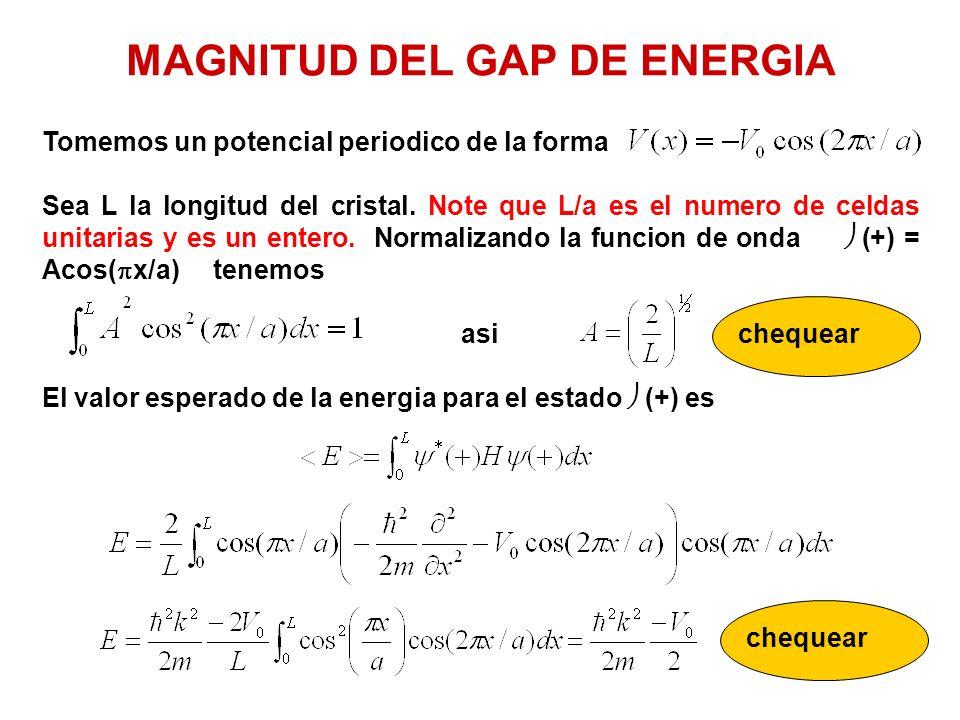 MAGNITUD DEL GAP DE ENERGIA