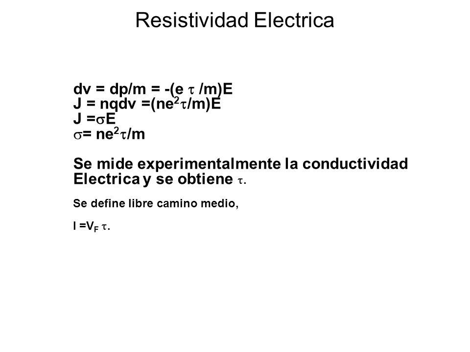 Resistividad Electrica