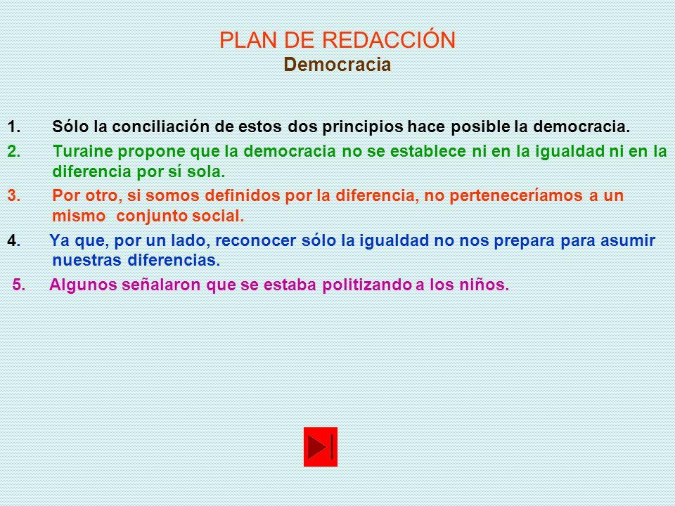 PLAN DE REDACCIÓN Democracia