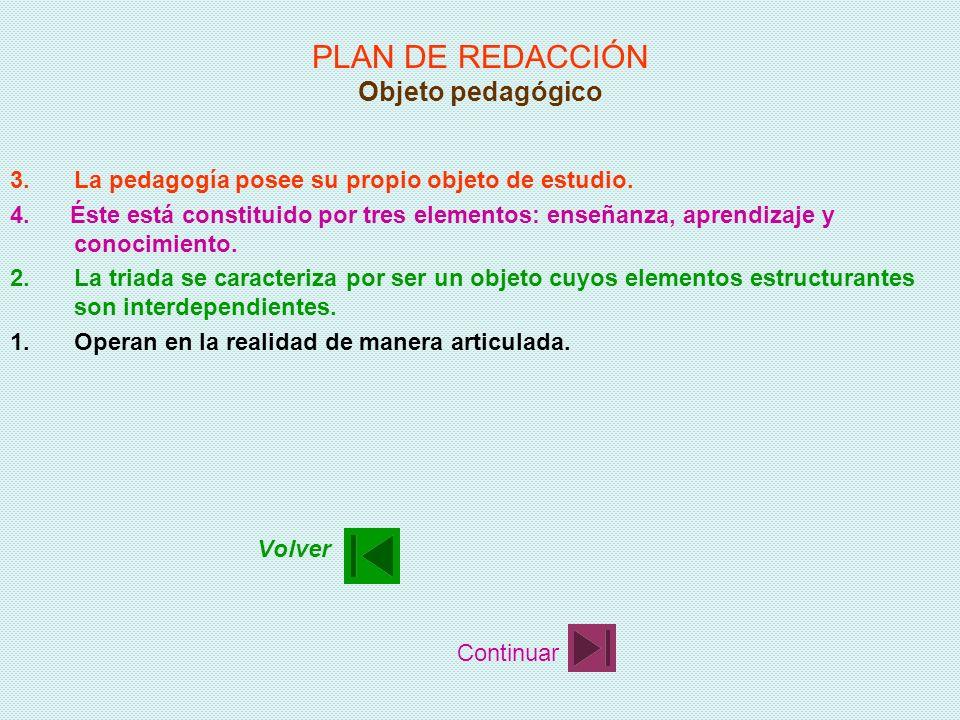 PLAN DE REDACCIÓN Objeto pedagógico