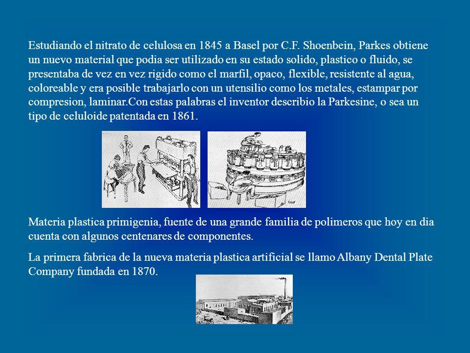 Estudiando el nitrato de celulosa en 1845 a Basel por C. F