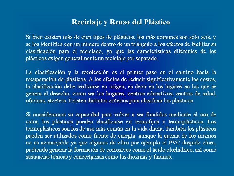 Reciclaje y Reuso del Plástico