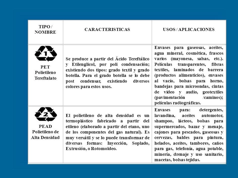 Quintero tobon ana luisa ppt descargar for Tambores para agua potable