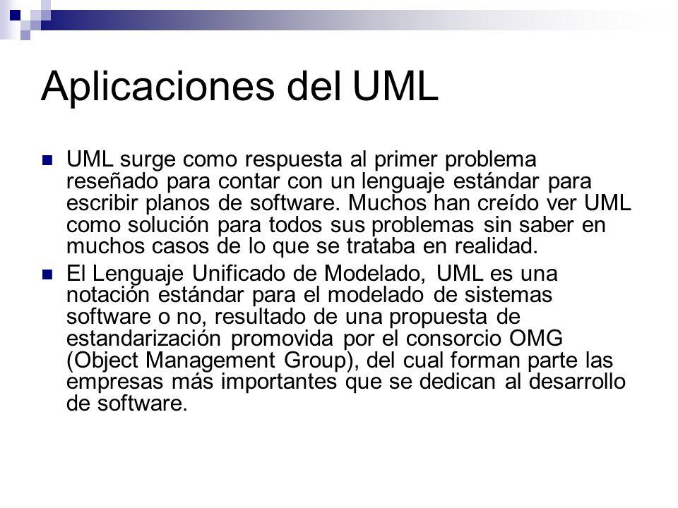 Aplicaciones del UML