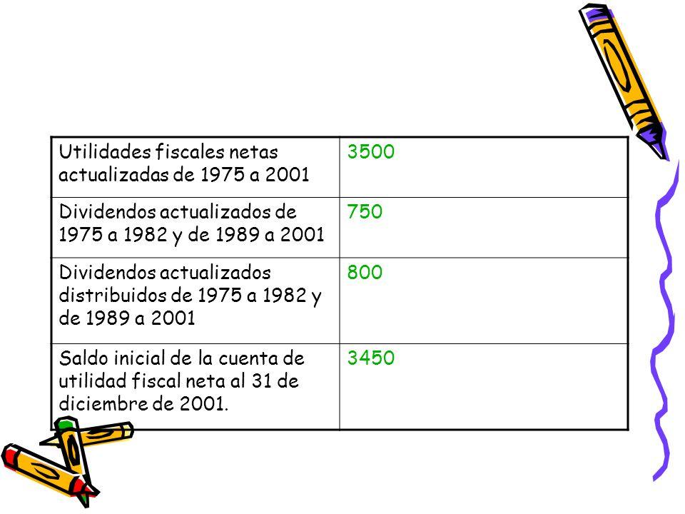 Utilidades fiscales netas actualizadas de 1975 a 2001