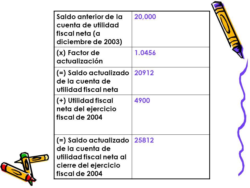 Saldo anterior de la cuenta de utilidad fiscal neta (a diciembre de 2003)
