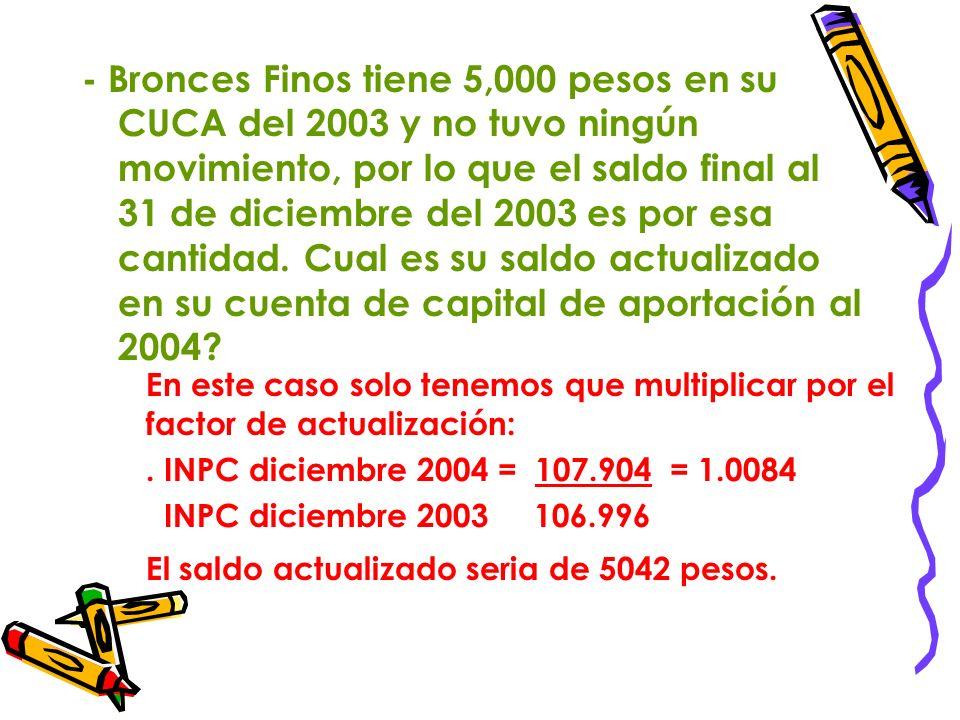 - Bronces Finos tiene 5,000 pesos en su CUCA del 2003 y no tuvo ningún movimiento, por lo que el saldo final al 31 de diciembre del 2003 es por esa cantidad. Cual es su saldo actualizado en su cuenta de capital de aportación al 2004