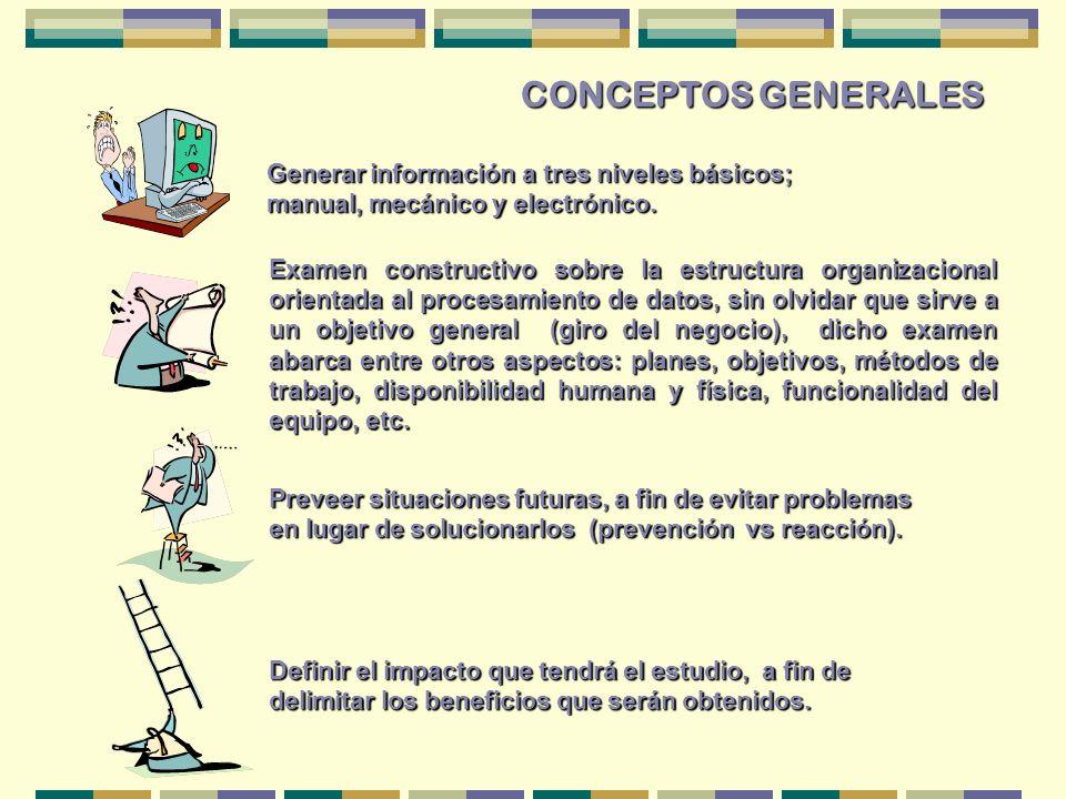 CONCEPTOS GENERALES Generar información a tres niveles básicos;