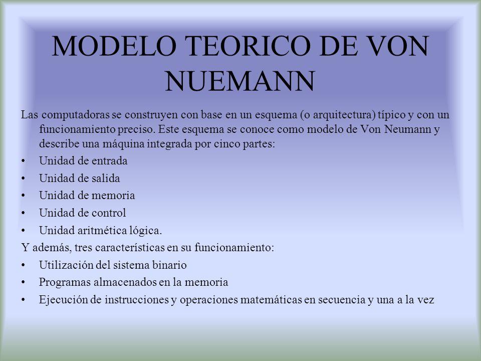 MODELO TEORICO DE VON NUEMANN