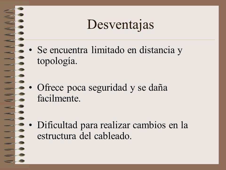 Desventajas Se encuentra limitado en distancia y topología.