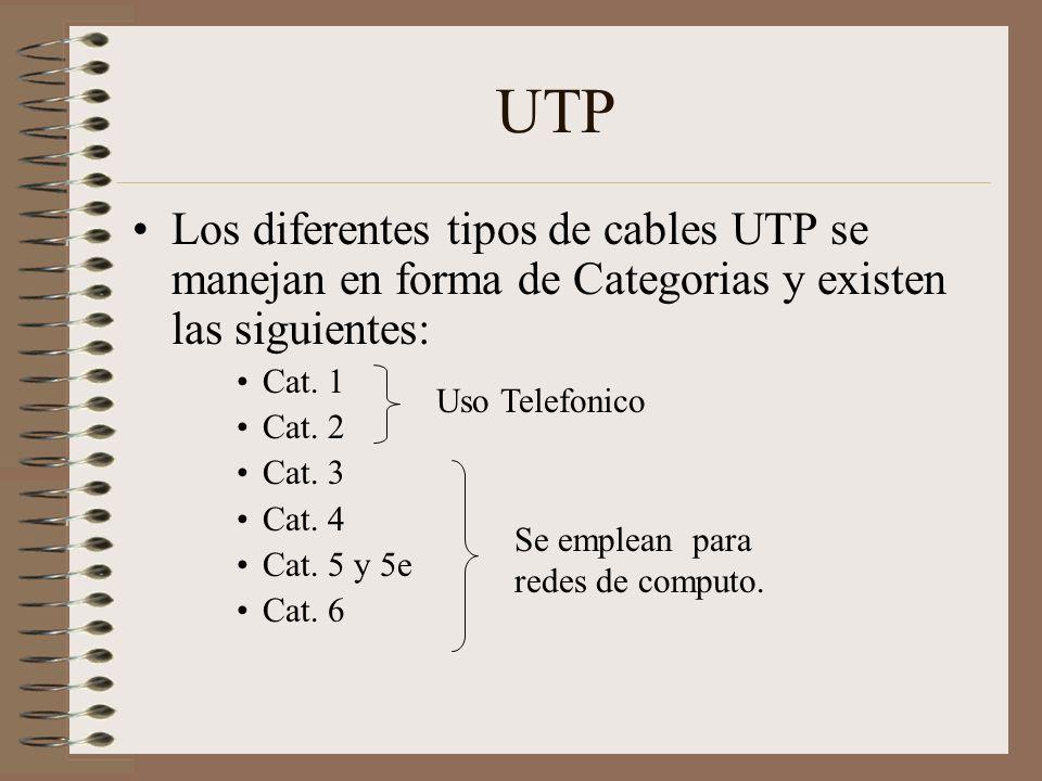 UTP Los diferentes tipos de cables UTP se manejan en forma de Categorias y existen las siguientes: Cat. 1.