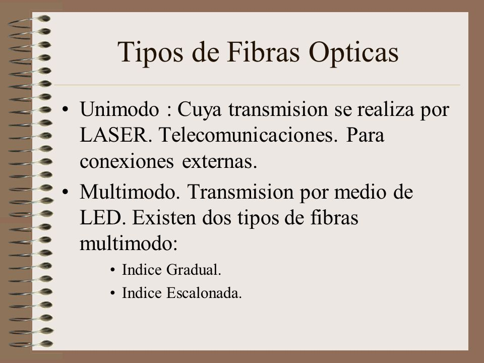 Tipos de Fibras Opticas