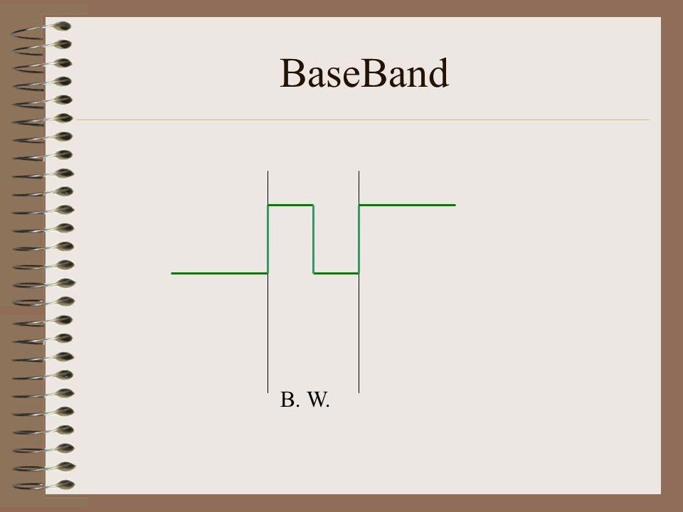 BaseBand B. W.