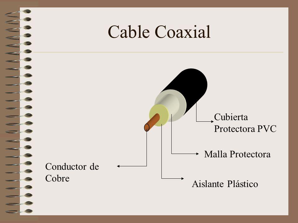 Cable Coaxial Cubierta Protectora PVC Malla Protectora