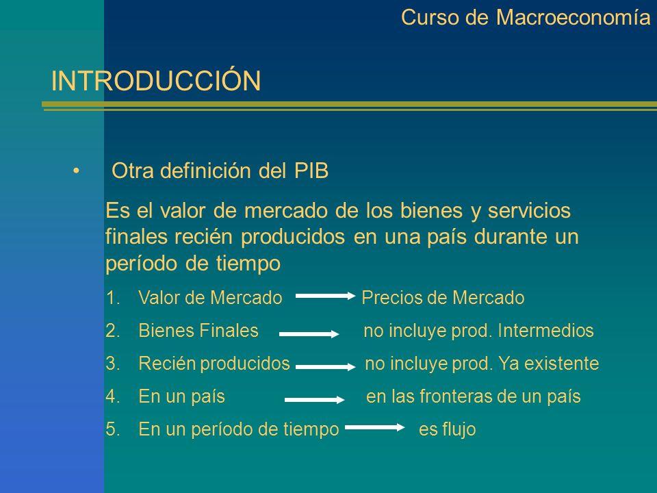 INTRODUCCIÓN Curso de Macroeconomía Otra definición del PIB